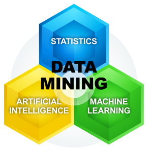 Data Mining - Cos'è?